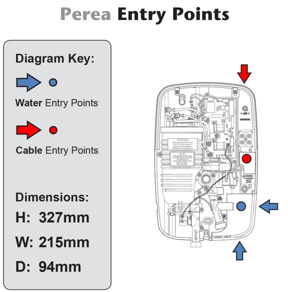 Triton Perea 9.5kW shower